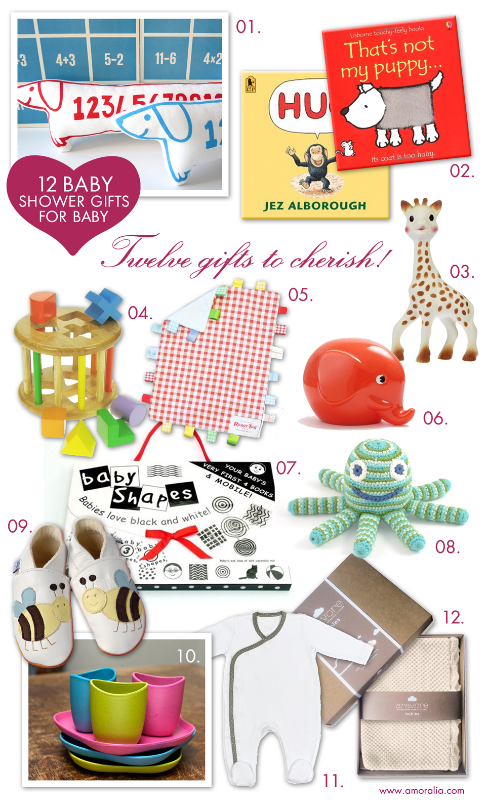Baby Shower Gifts for Baby